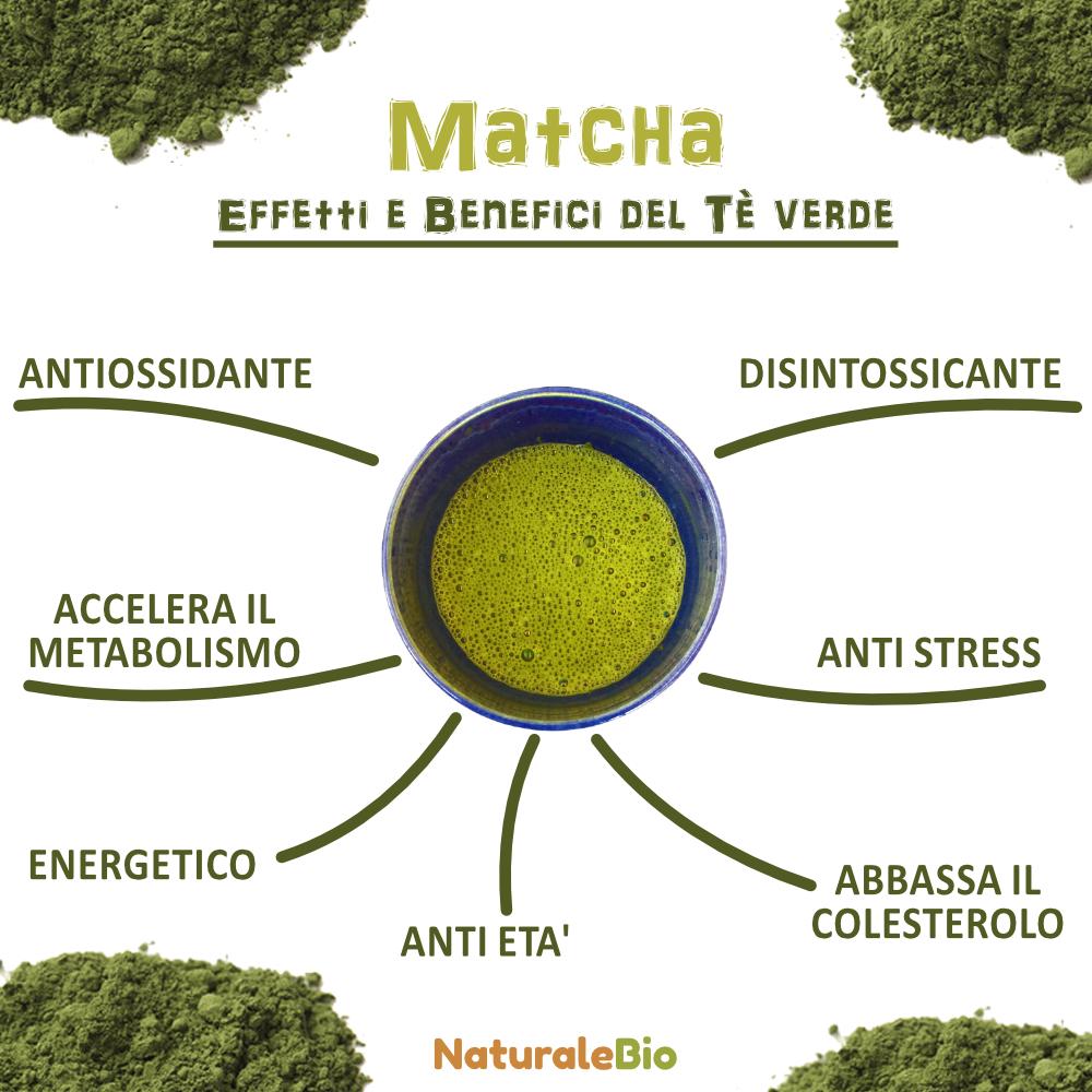 benefici tè matcha in povere premium