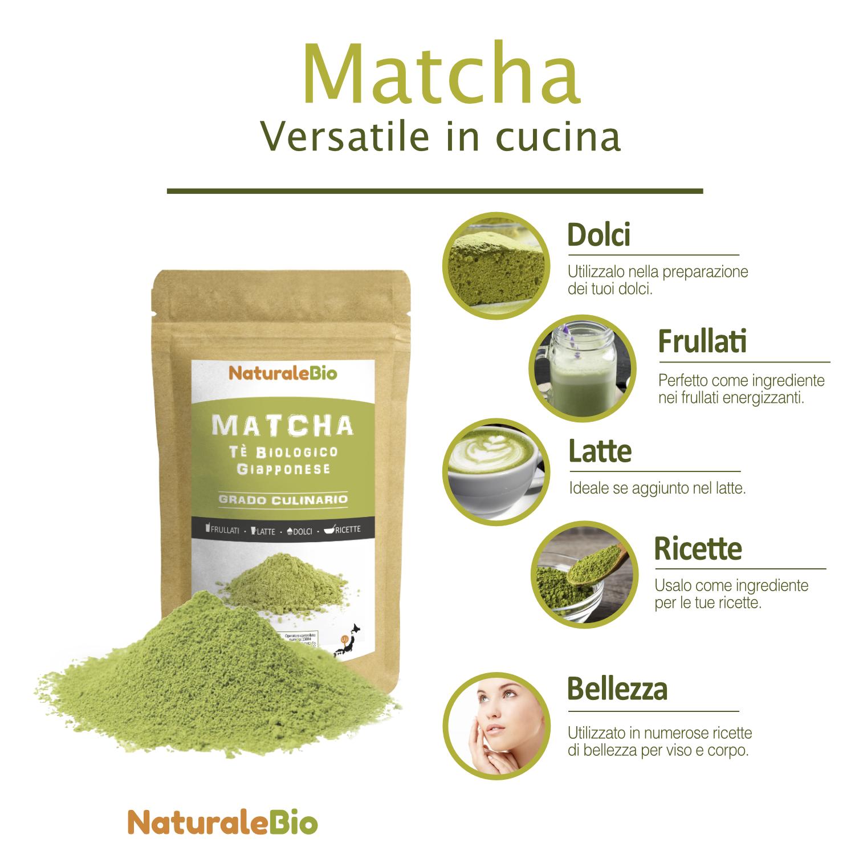 Matcha te verde Culinario CUCINA infografica