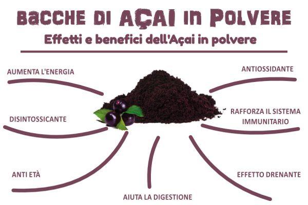 Effetti Benefici Acai in Polvere
