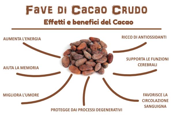 Fave di cacao crudo Biologico - Effetti e benefici