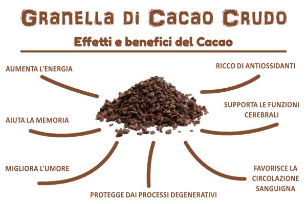 Granella di Cacao Crudo Biologico - Effetti e Benefici