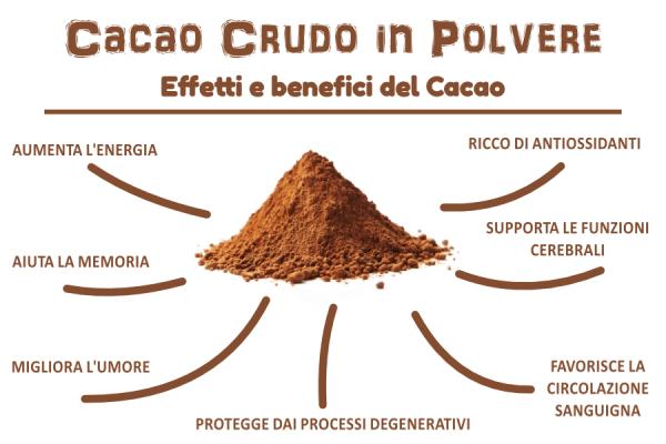 Cacao Crudo Biologico in Polvere - Effetti e Benefici