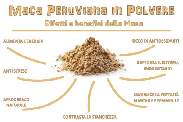 Maca Peruviana Biologica in Polvere - Effetti e Benefici