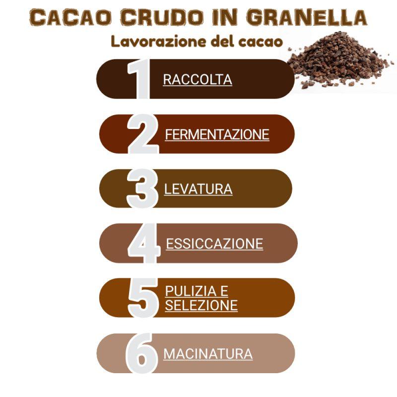 Lavorazione del cacao crudo in granella